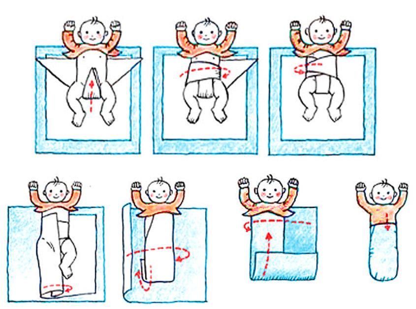 как пеленать ребенка фото инструкция