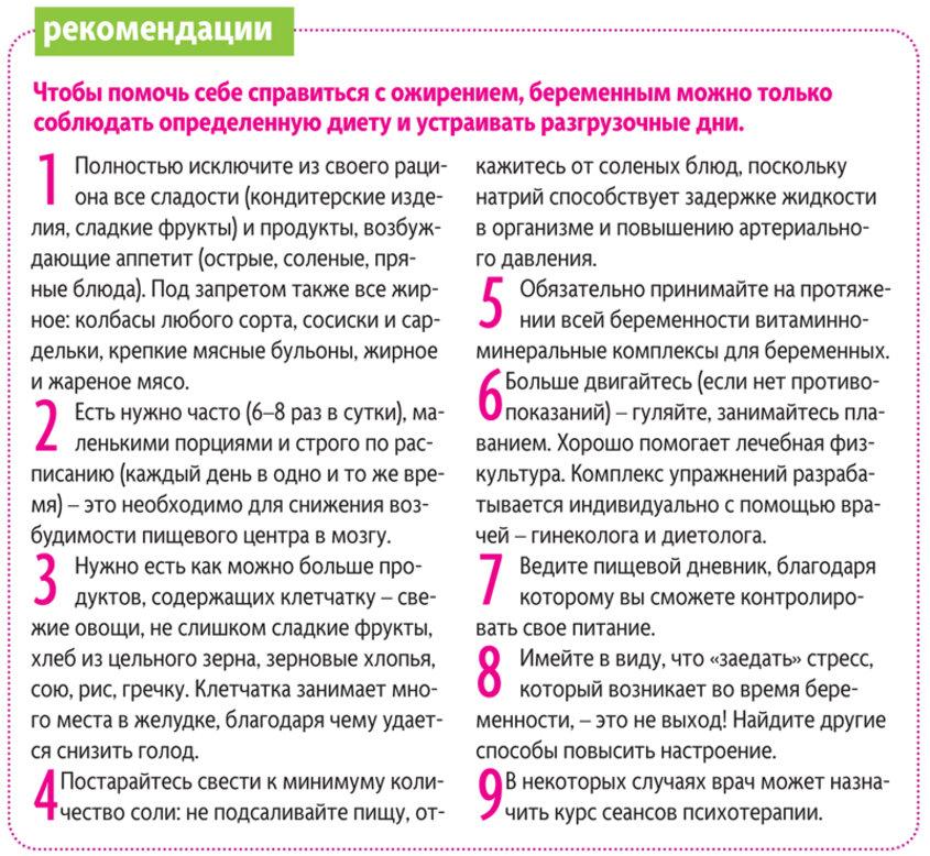Современные рекомендации питания беременных женщин